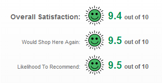 BizRate Customer Overall Rating